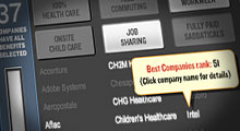 List of top 100 it companies in world 2011