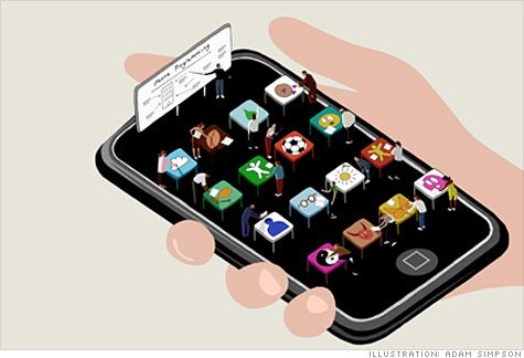 apps technology