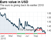 chart_ws_currency_eur_aud.03.png