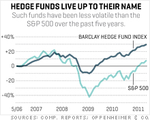 hedge_funds_chart.03.jpg