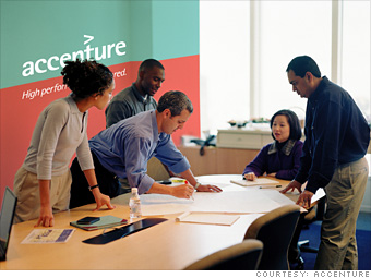 BARGAIN GROWTH: <a href='http://money.cnn.com/quote/quote.html?symb=ACN'>Accenture</a>