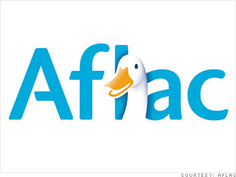 20. AFLAC