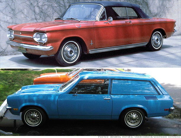 Car Of The Year Flops 1960 Chevrolet Corvair 1971