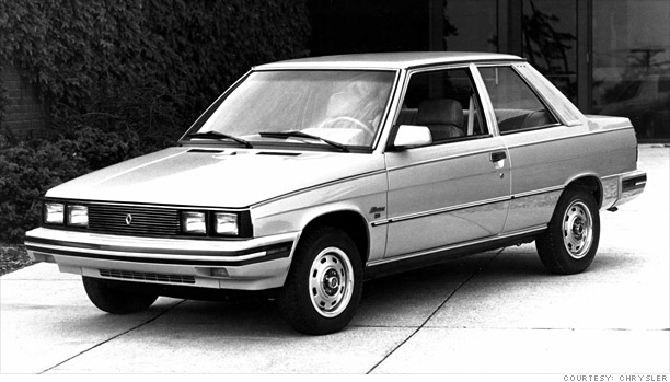 Car Of The Year Flops 1983 Renault Alliance 7 Cnnmoney