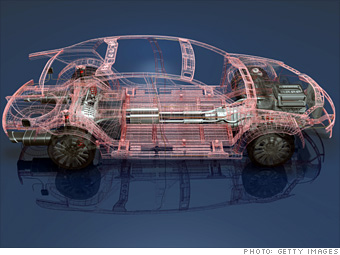 Auto winners and losers in 2022 - Blueprint for the next generation ...